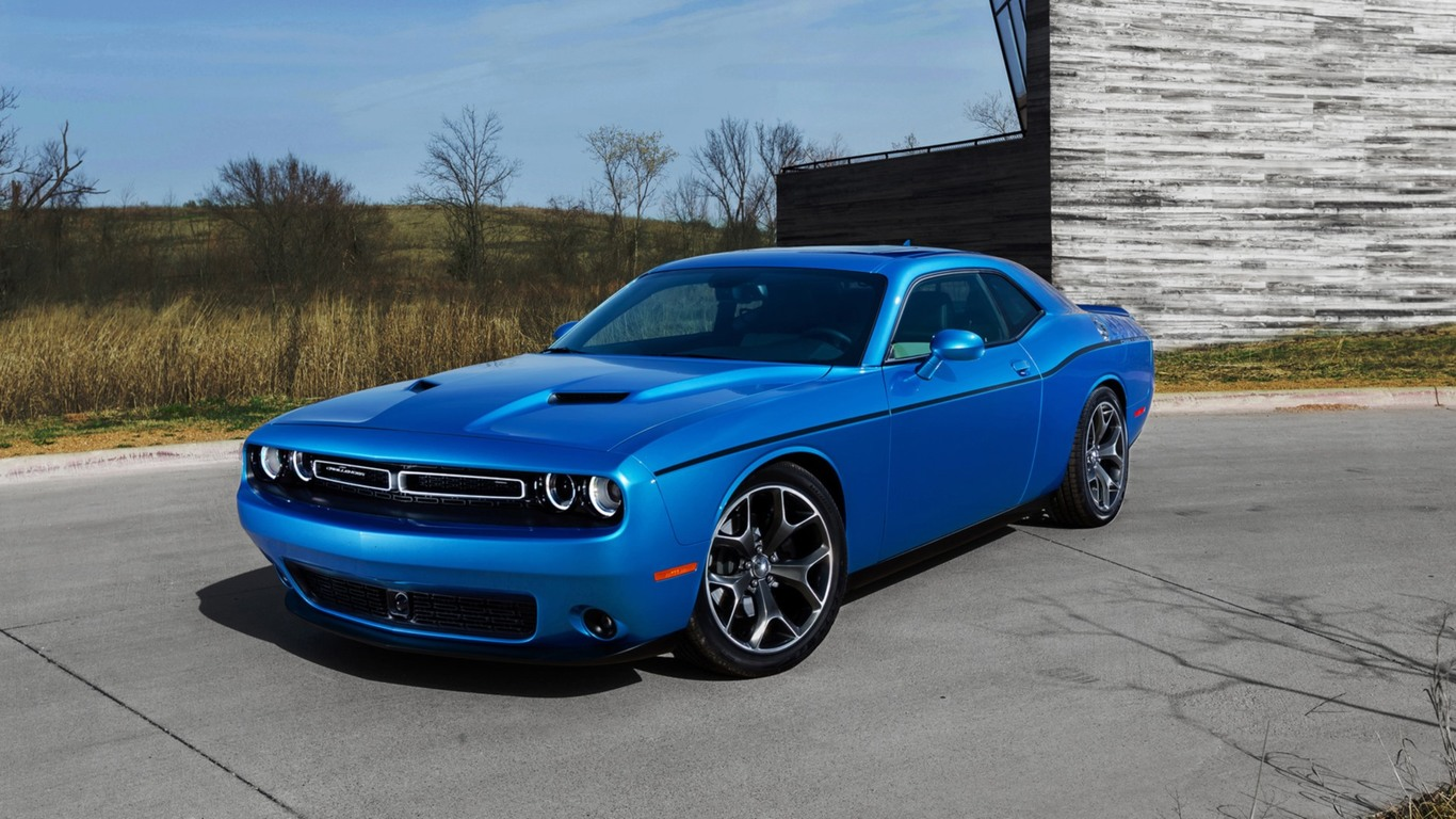 2015 Dodge Challenger Widescreen Wallpaper   13793 1366x768
