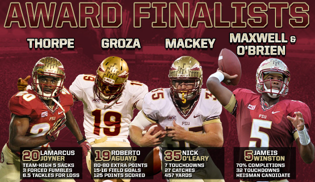 Gallery Images For Florida State National Championship Wallpaper 630x364