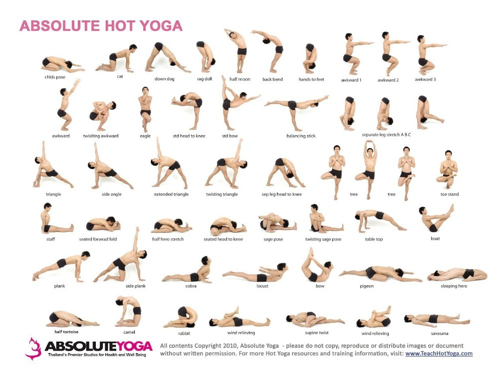 49 Yoga Poses Wallpaper On Wallpapersafari