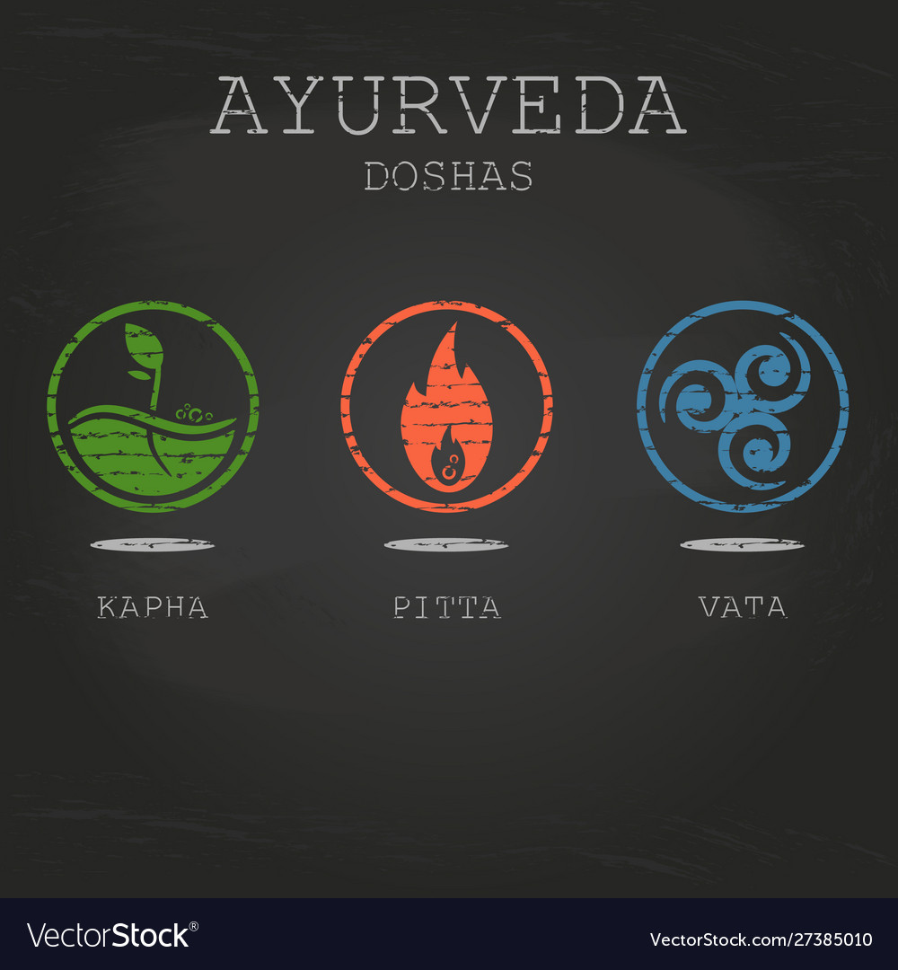 Ayurveda doshas on black chalkboard background Vector Image 1000x1080