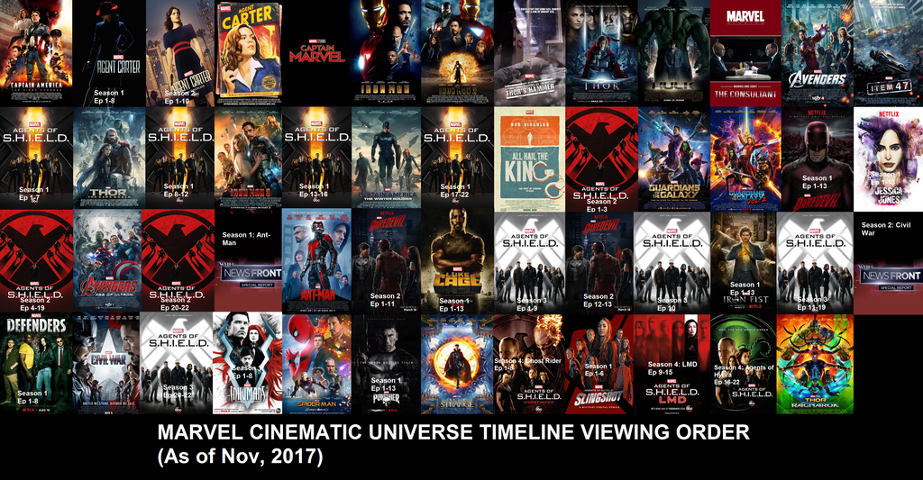 Marvel Cinematic Universe Viewing Order V1 by eagc7 on 1024x533