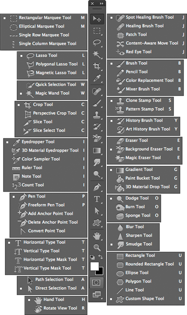 Graphic Design Cheat Sheet Cheat Sheets for Graphic Designers 640x1079