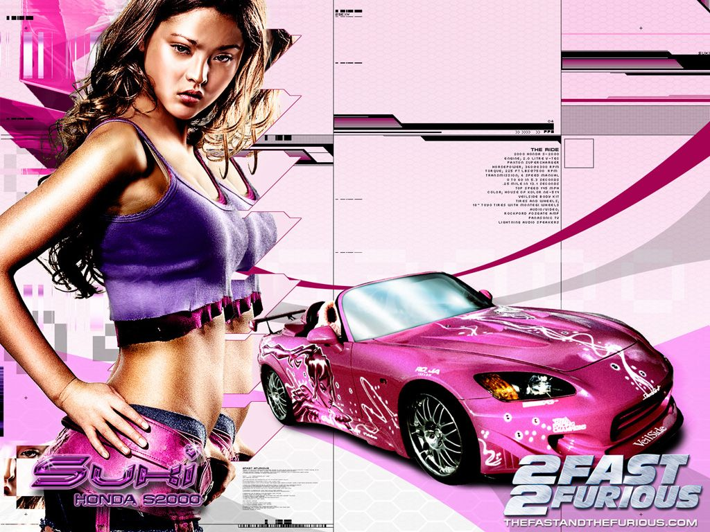 fast and furious wallpaper fast and furious fast and furious Photo N 1024x768