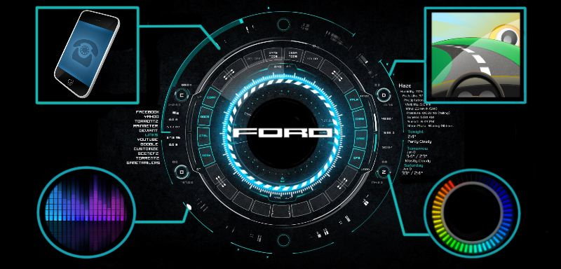 Ford Sync Wallpaper 800x384 800x384