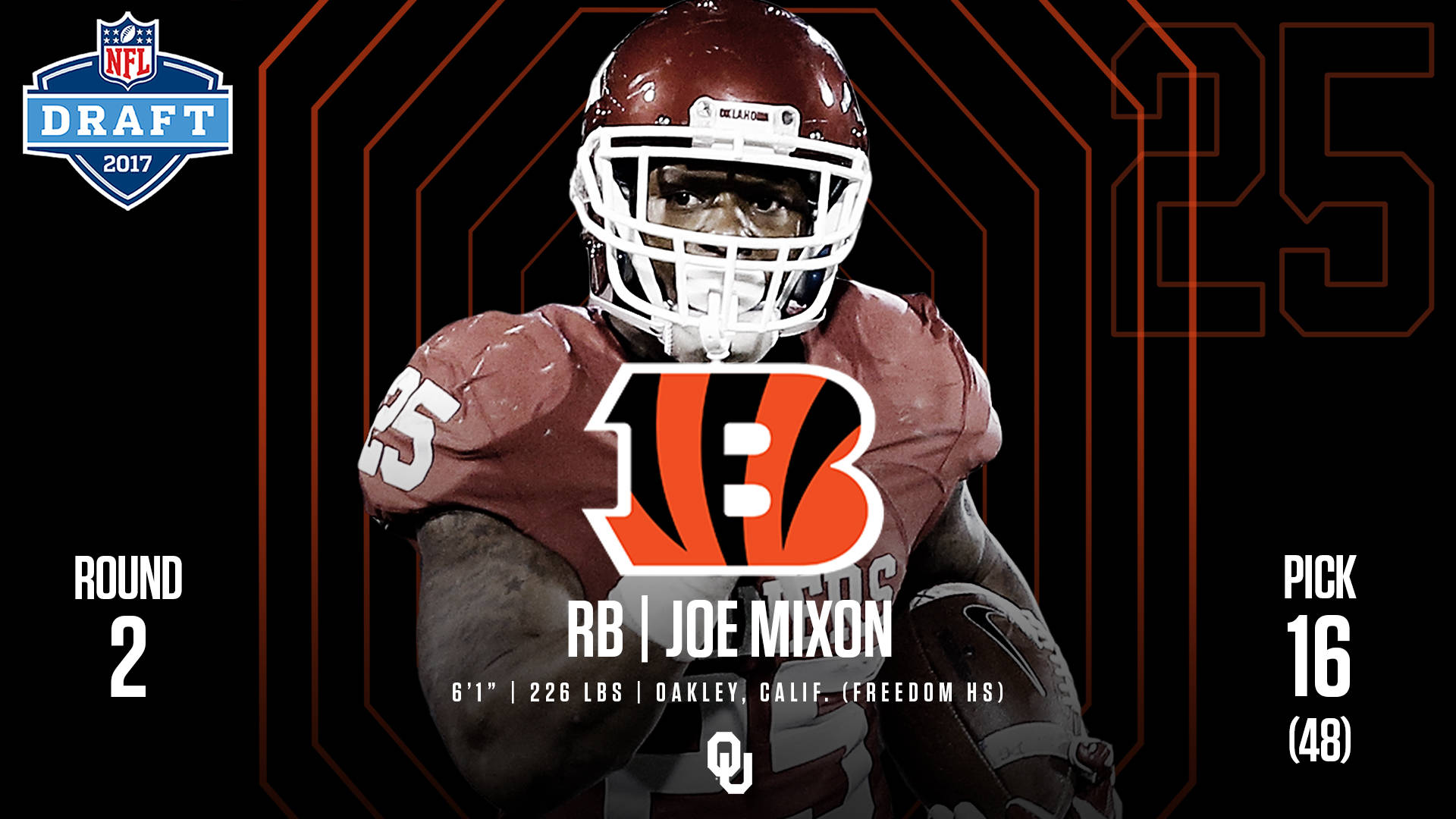 Mixon Goes to Bengals in NFL Draft Second Round   University of 1920x1080