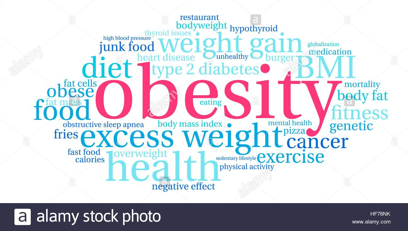 Obesity word cloud on a white background Stock Vector Art 1300x737