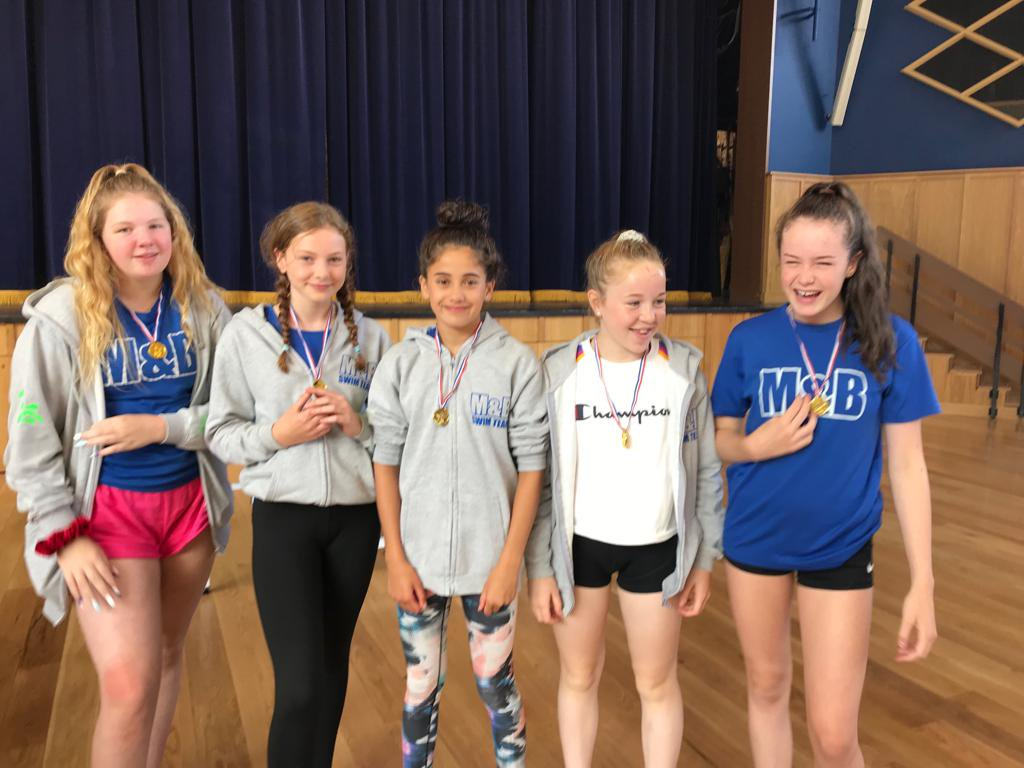 MB Swimming Club on Twitter Dunoons Got Talent Winners The 1024x768
