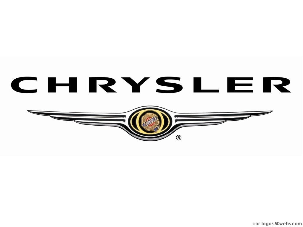 car logos   the biggest archive of car company logos 1024x768