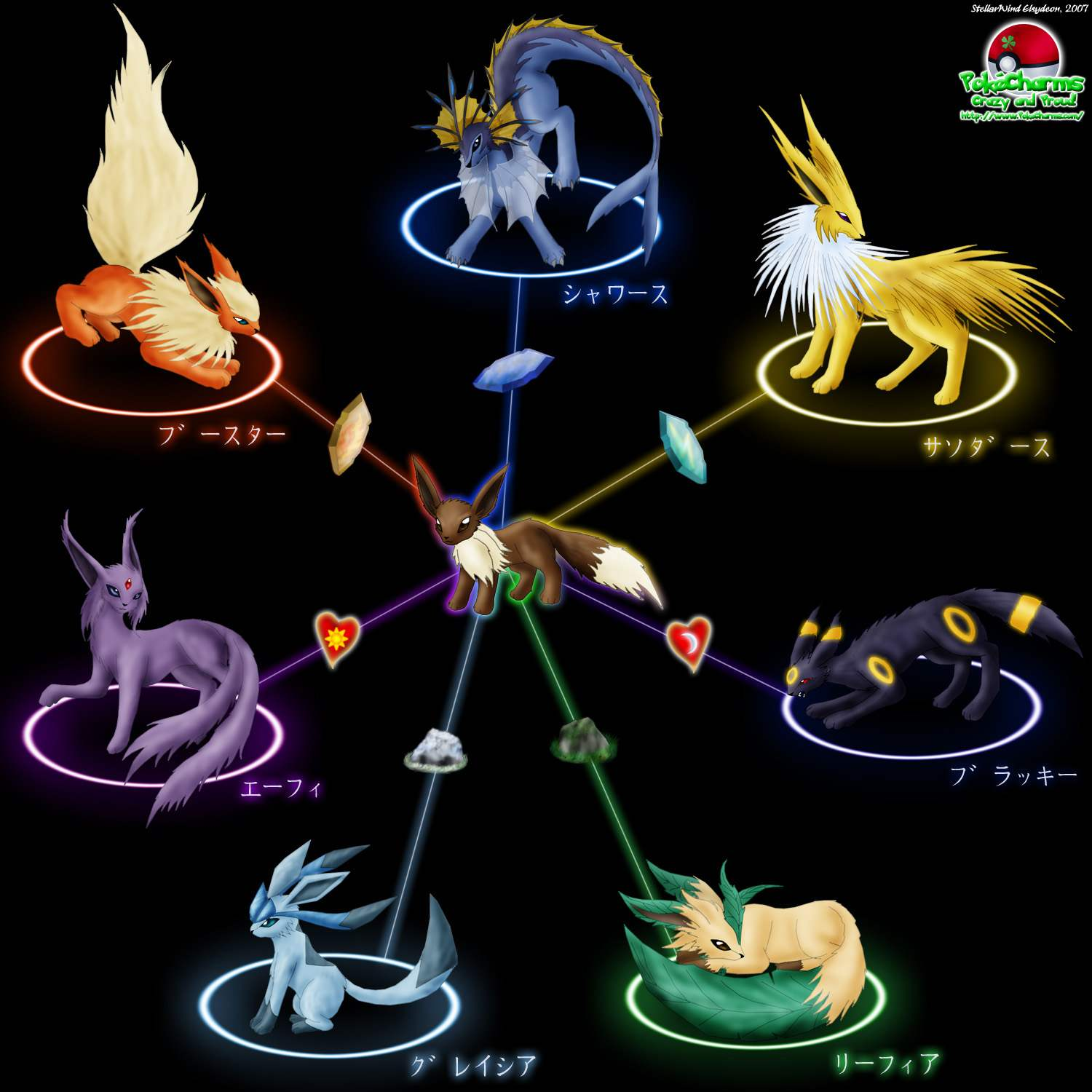 Download the Pokemon anime wallpaper titled Eevee Evolutions 1500x1500