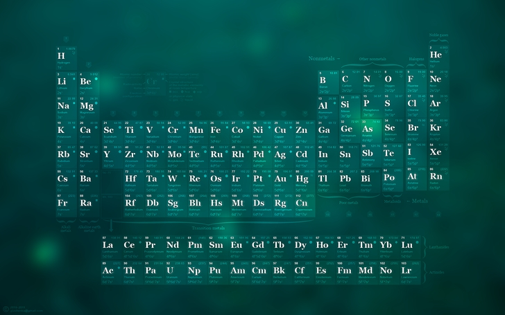 Periodic table wallpaper high resolution wallpapersafari elements periodic table 1680x1050 wallpaper high resolution wallpaper 728x455 urtaz Gallery