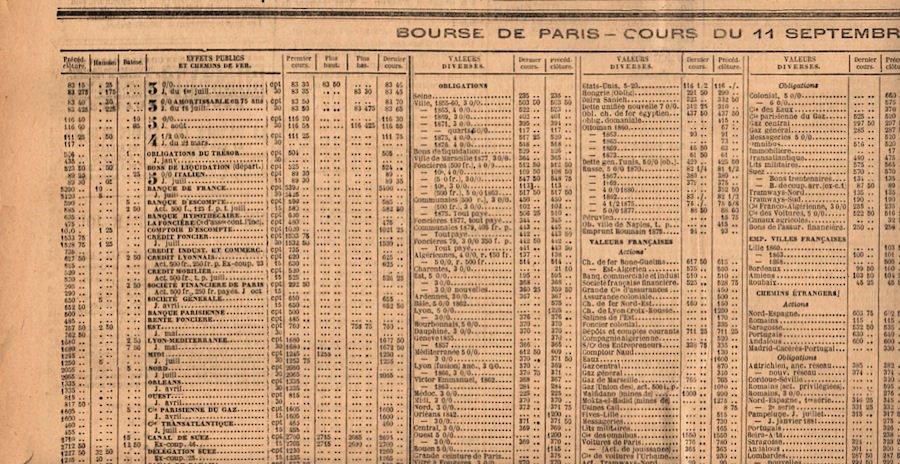 Vintage Newsprint Background Newspaper circa 1882 900x464