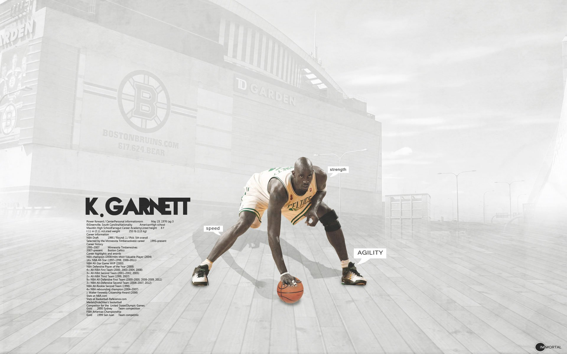 Kevin Garnett Wallpaper Height Weight Position College 1920x1200