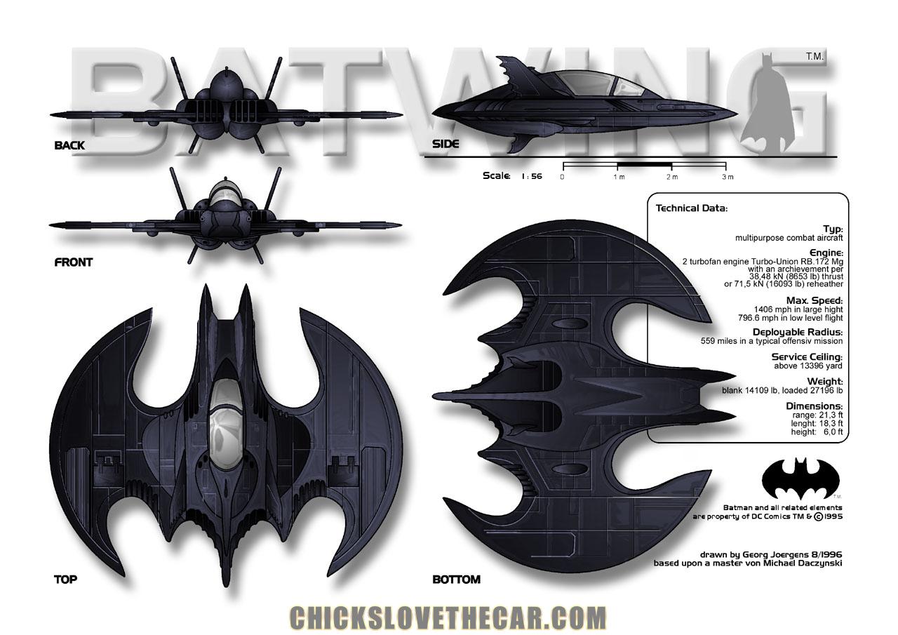 Best 60 Batwing Wallpaper on HipWallpaper Batwing Wallpaper 1280x905