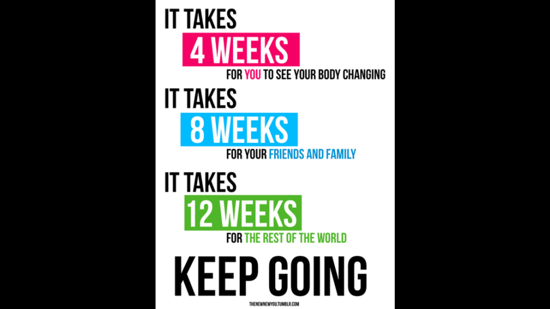 Fitness Motivation IPhone Wallpaper