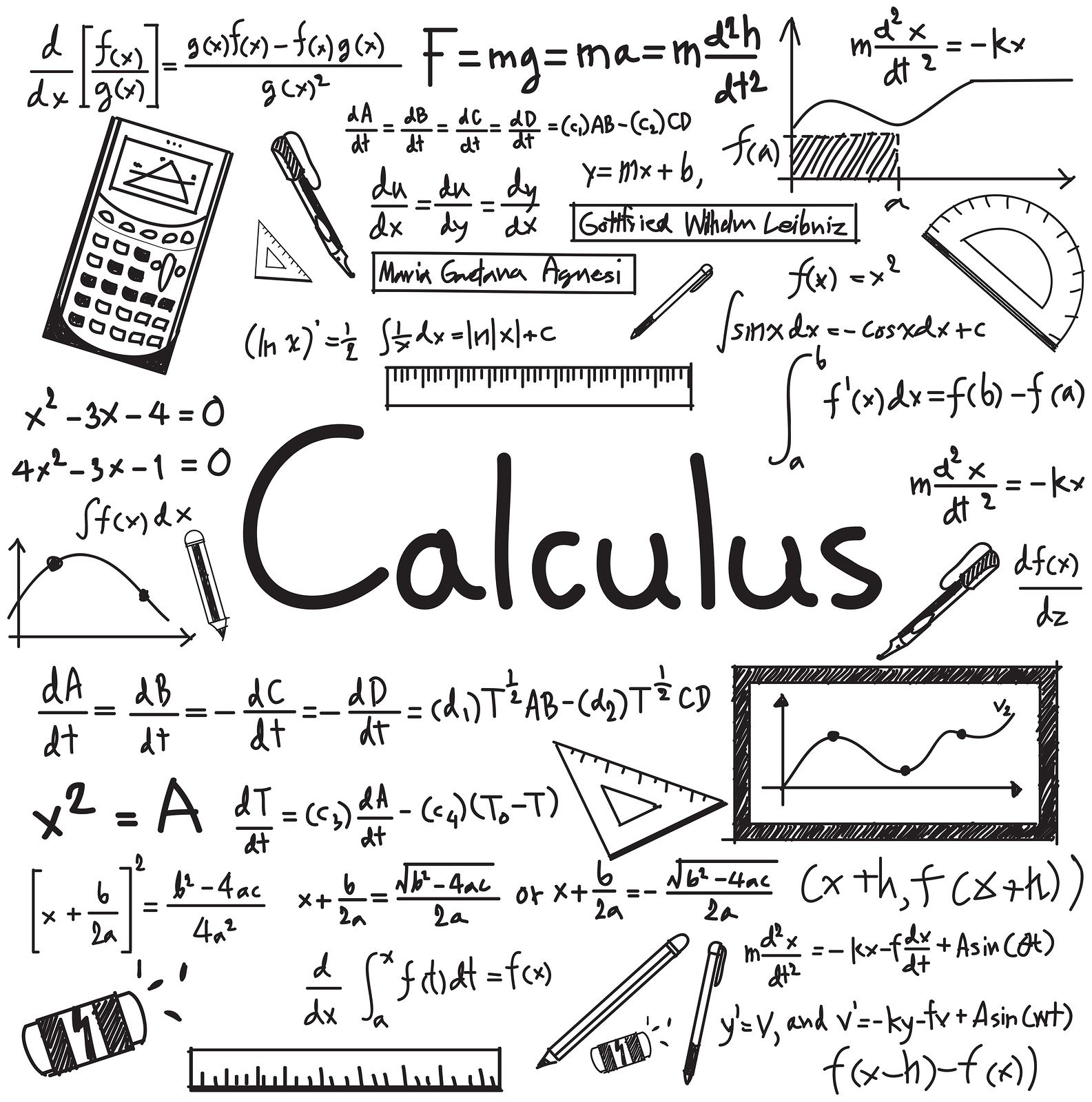 Free download We dont need calculus anymore Here is a bold proposal on how [1585x1600] for your Desktop, Mobile & Tablet   Explore 30+ Calculus Background   Calculus Background,