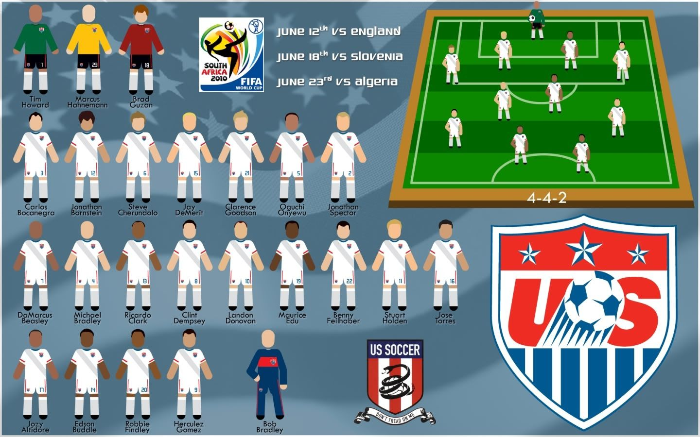 US Soccer Wallpapers 1440x900