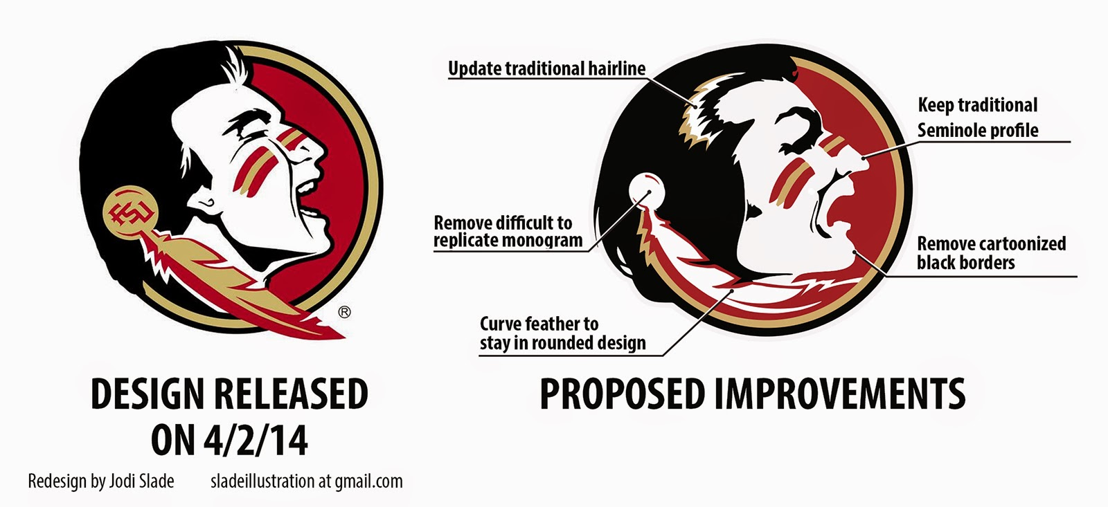 Jodi Slade Illustration FSU Logo Redesign An Artist Staff Member 1600x733