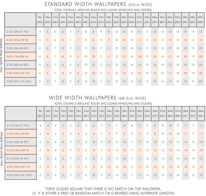 46+ Wallpaper Calculator Chart on WallpaperSafari