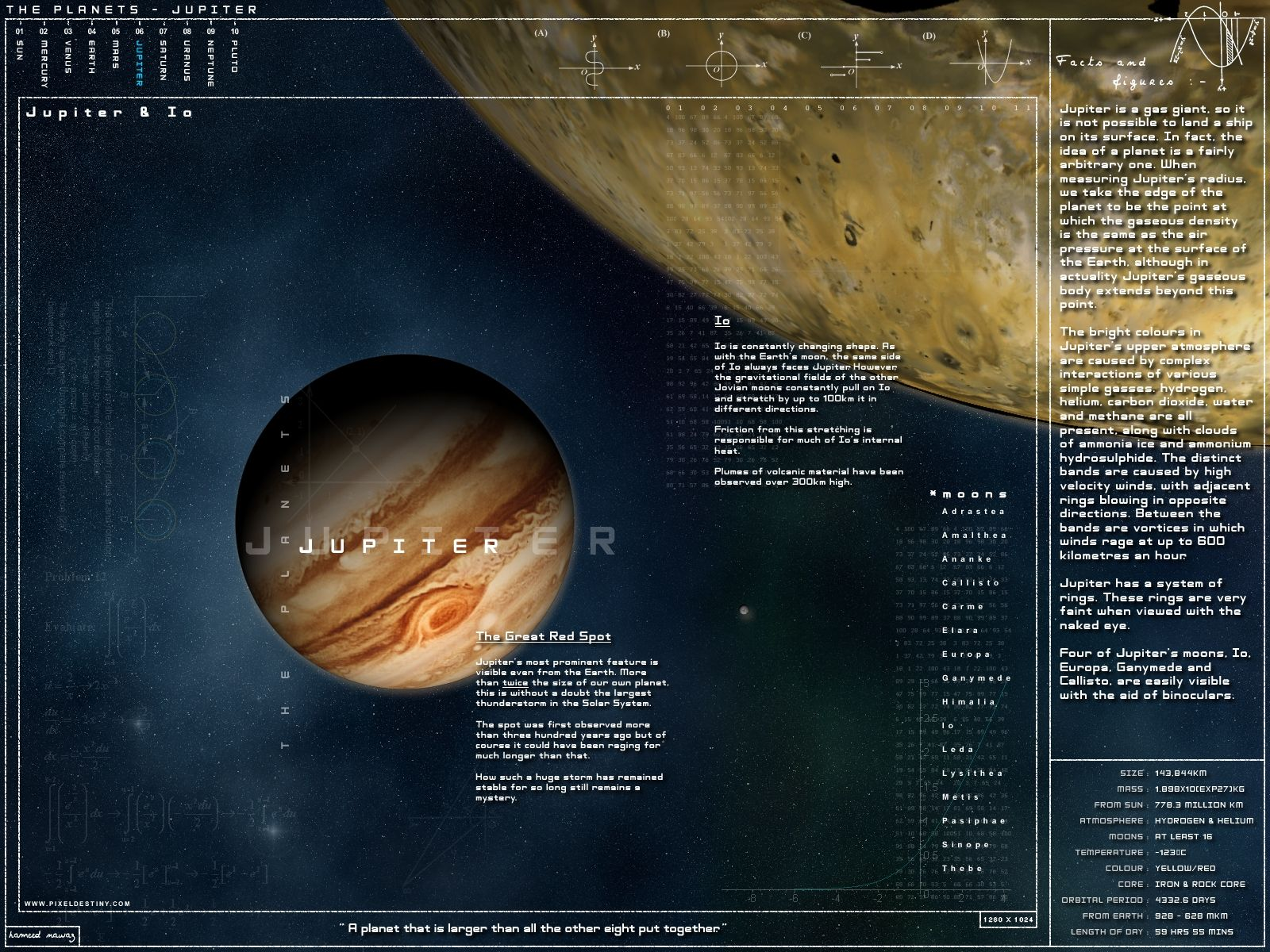 Download the Jupiter Details Wallpaper Jupiter Details iPhone 1600x1200