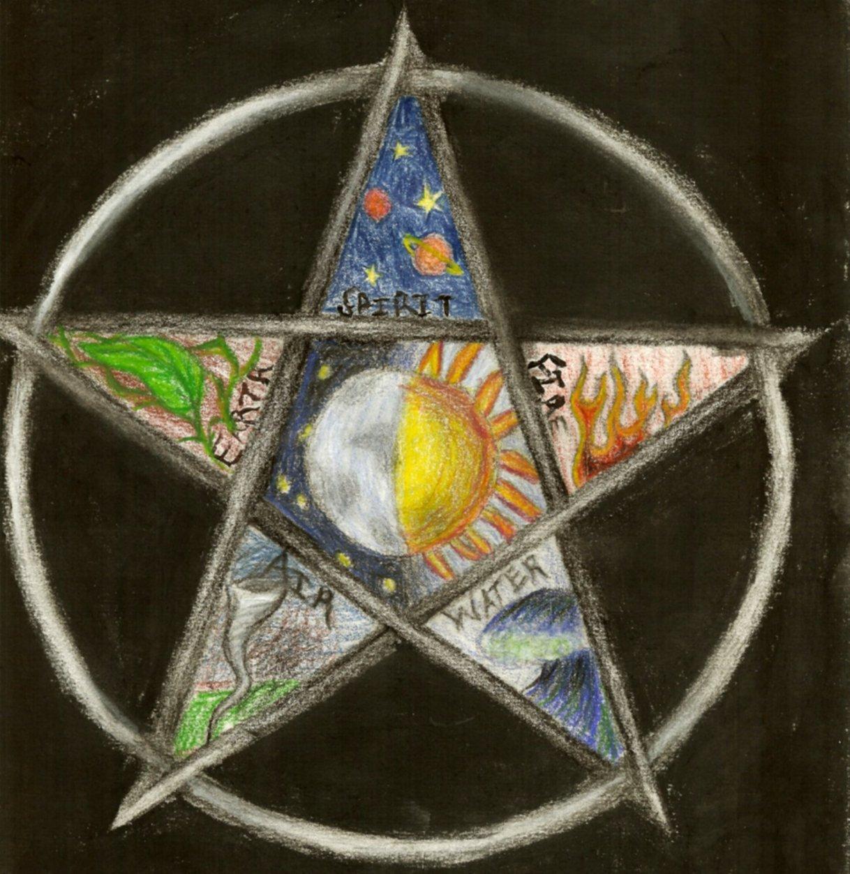 Go Back Images For Wiccan Pentagram Wallpaper 1218x1253