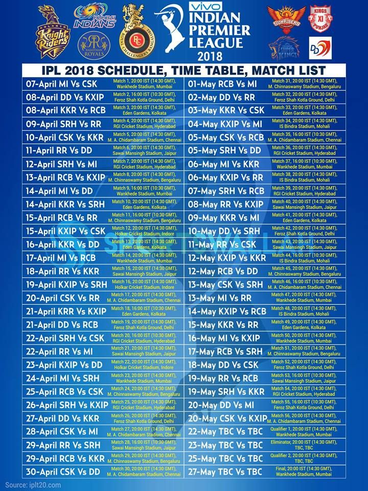 ipl 2018 match schedule images Hdtv Match schedule Match list 720x960