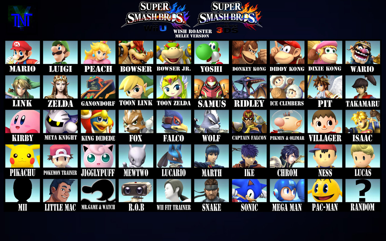 Free Download Super Smash Bros Melee Wallpaper Super Smash Bros