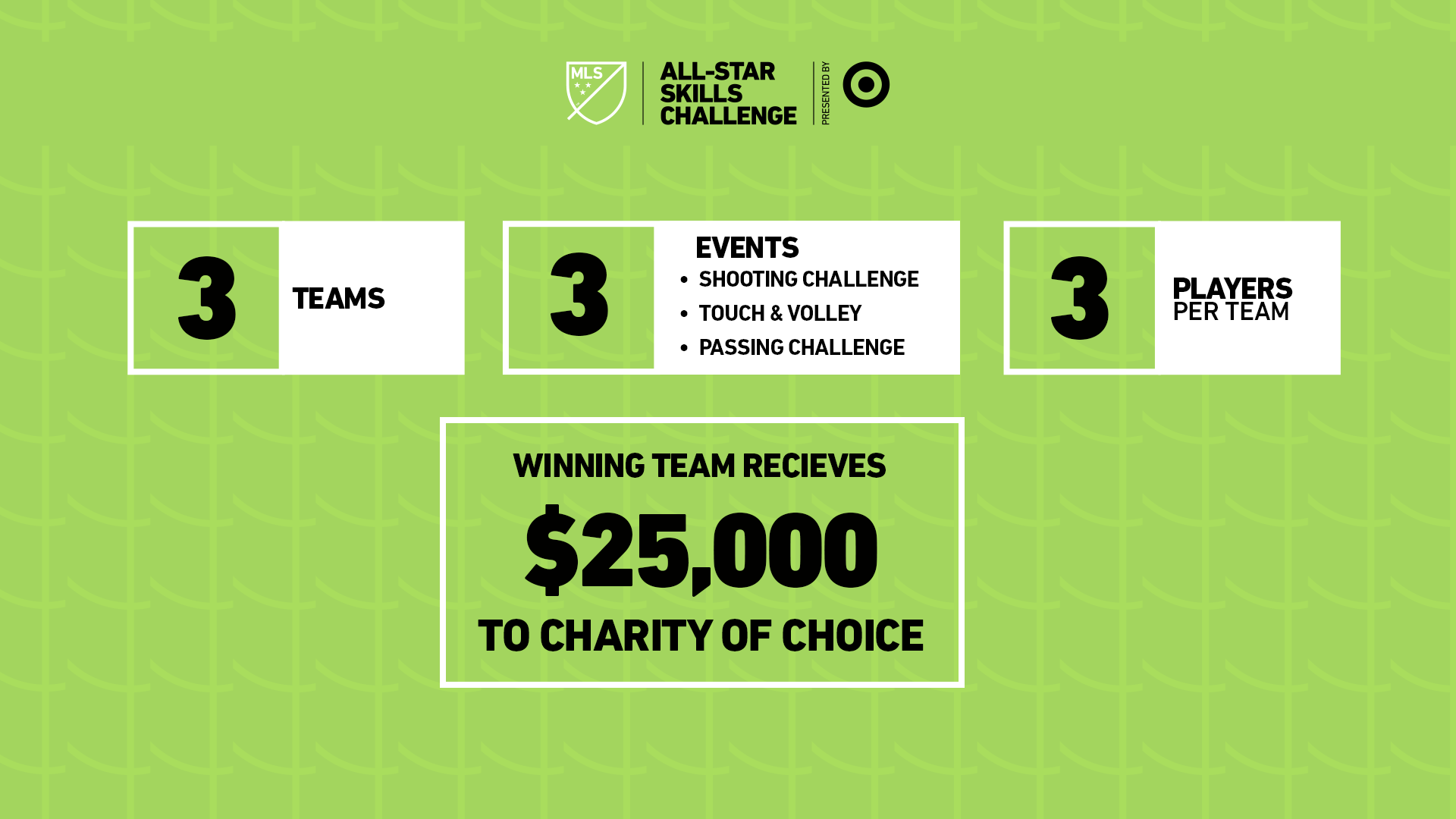2019 MLS All Star Skills Challenge presented by Target MLSsoccercom 1920x1080