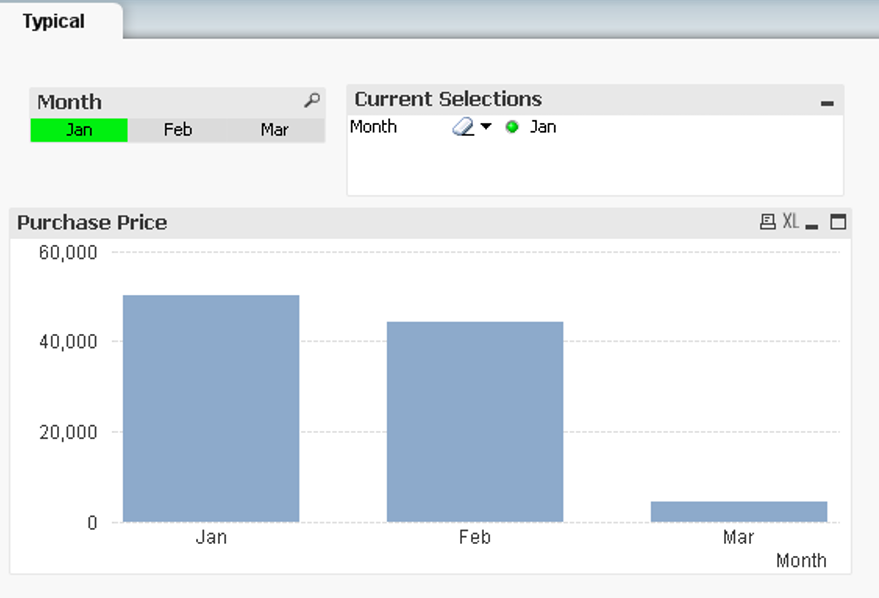 QlikView Charts Background Colour qlikcentral 879x598