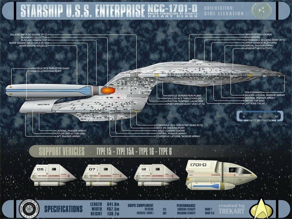 Download Star Trek TNG wallpaper Starship Enterprise NCC 1701 D 1024x768