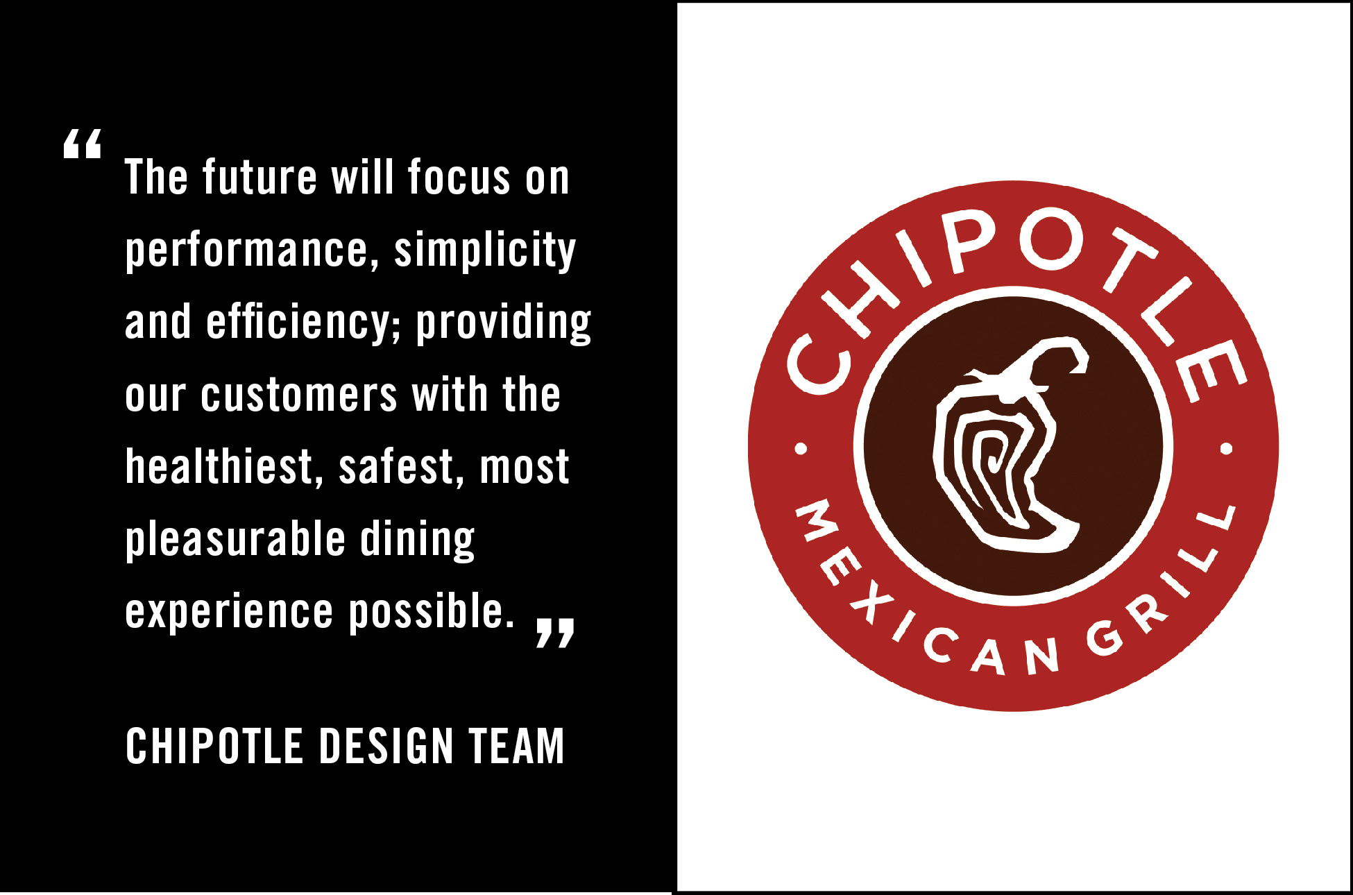 FoodTech Connect Chipotles Vision for Sustainable Restaurant 1950x1290