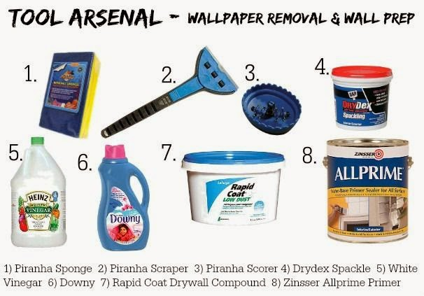 Wallpaper Removal Tool Arsenal 606x423