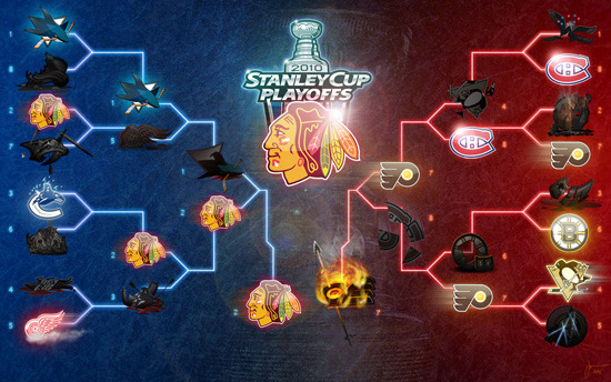 NHL Wallpaper   Best Wallpaper HD 550x344