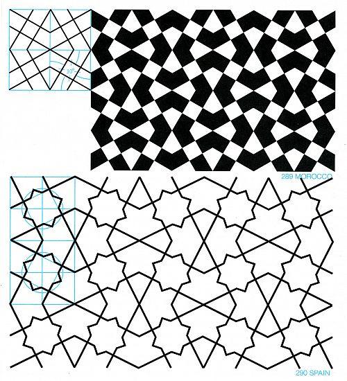Geometric Border Patterns 500x550