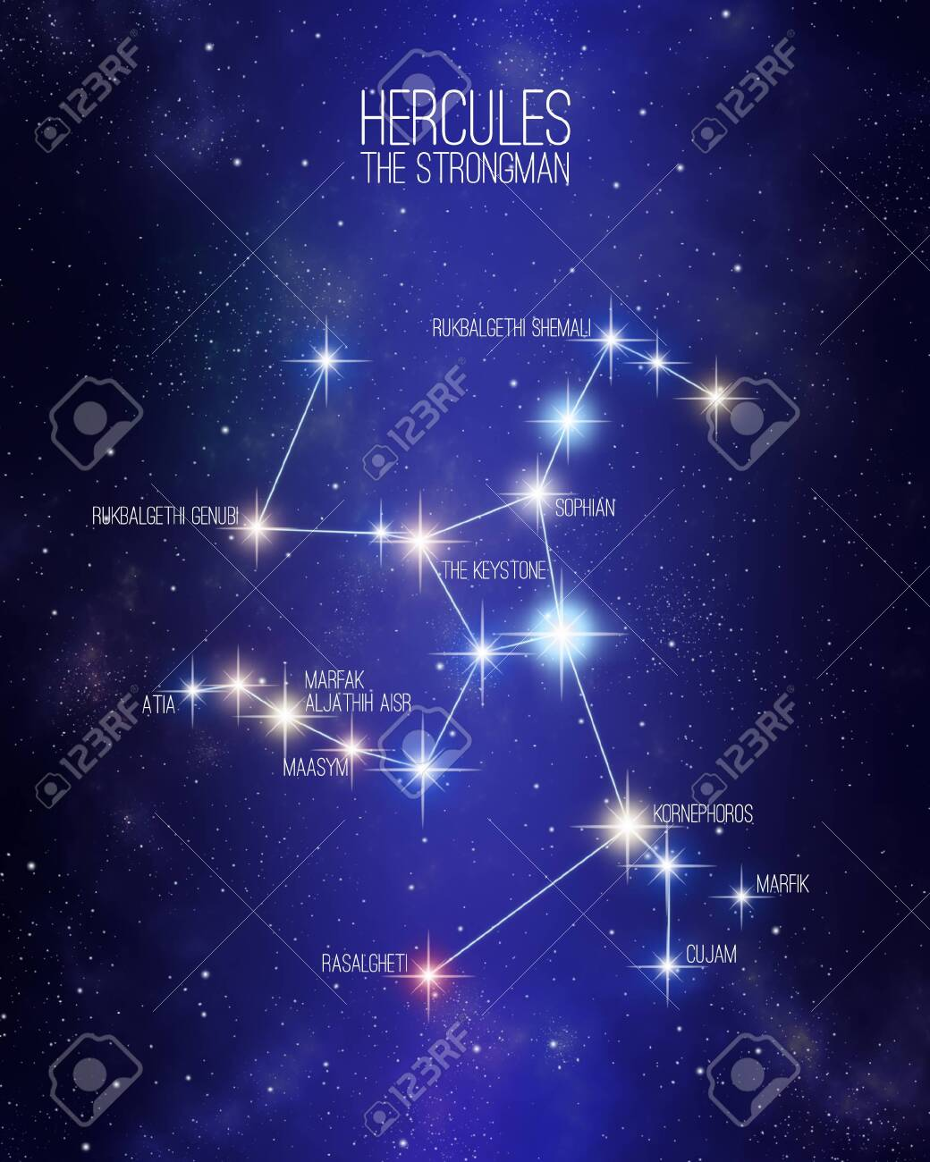 Hercules The Strongman Constellation On A Starry Space Background 1040x1300