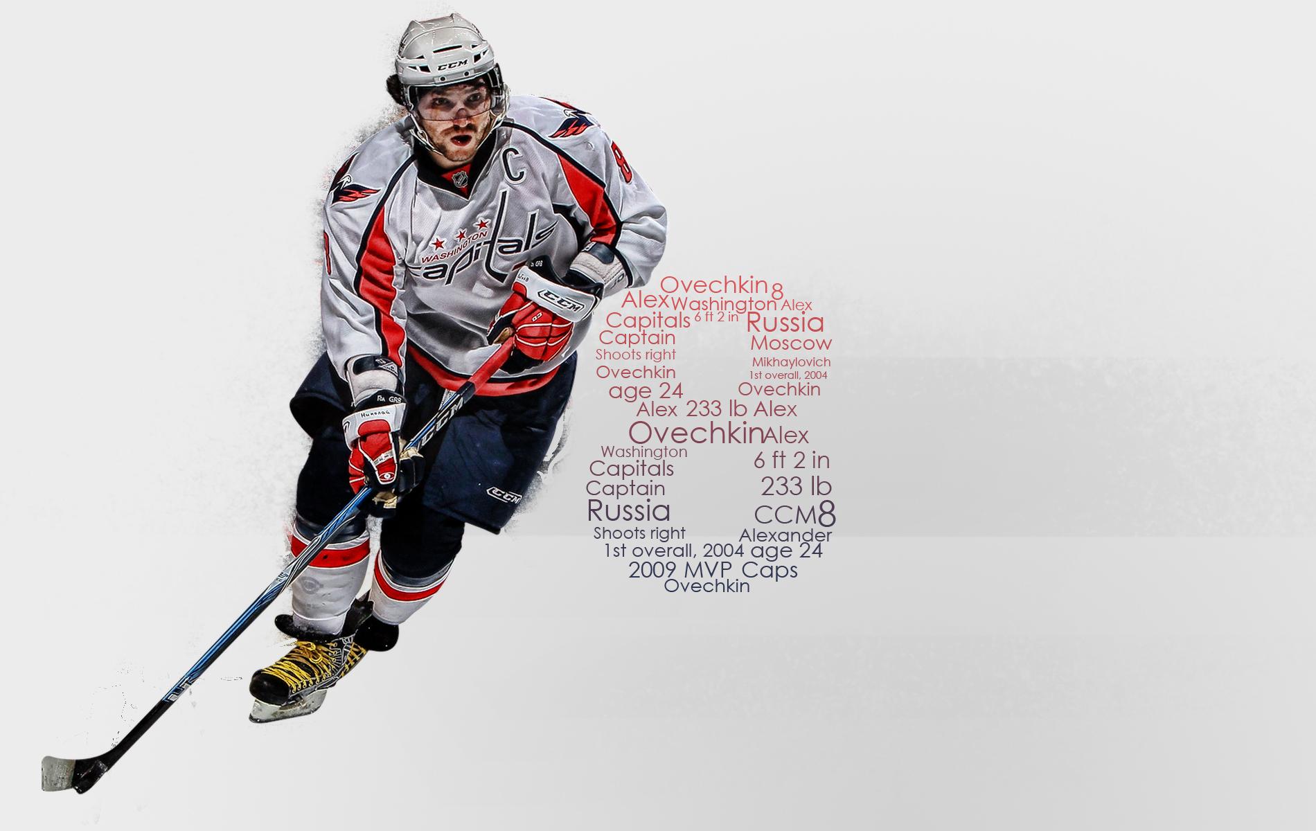 хоккей овечкин постер красивая