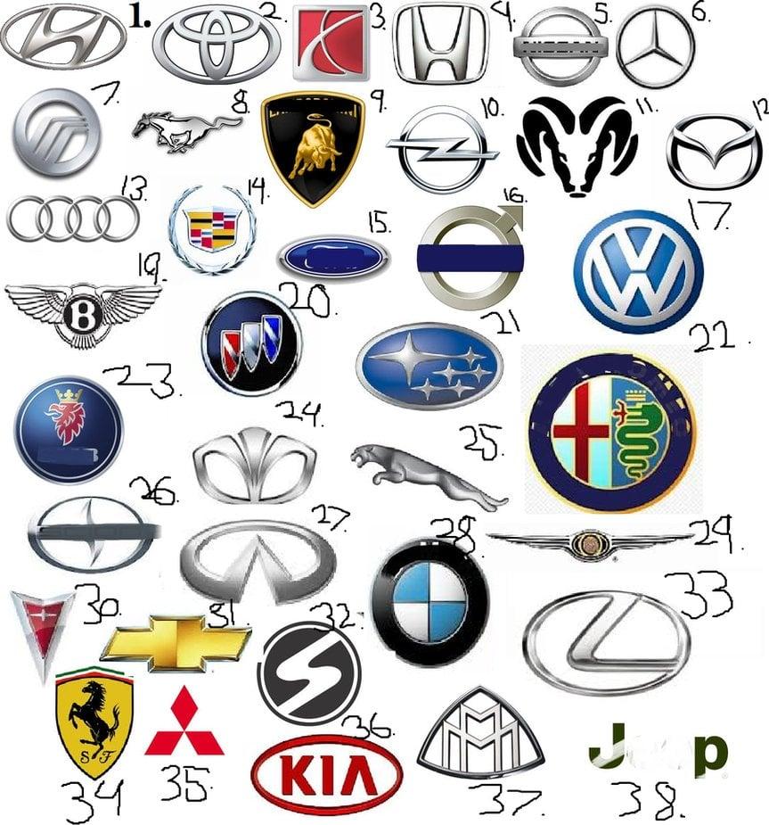 Все логотипы их названия и картинки