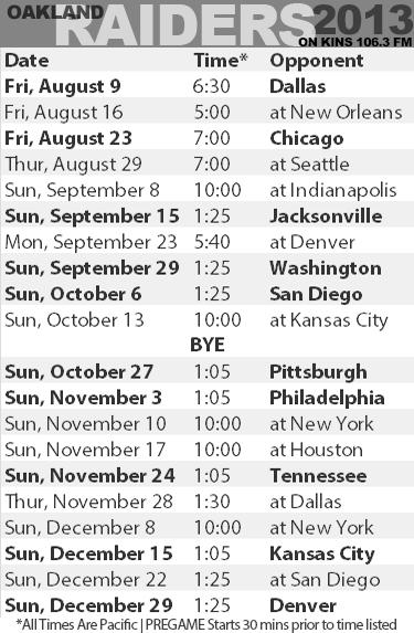 Oakland Raiders 2015 Schedule Wallpaper WallpaperSafari
