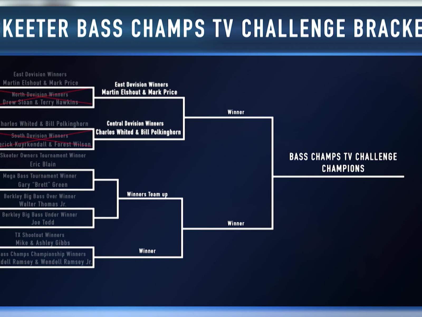 Amazoncom Watch Skeeter Bass Champs with Fish Fishburne   Season 1600x1200