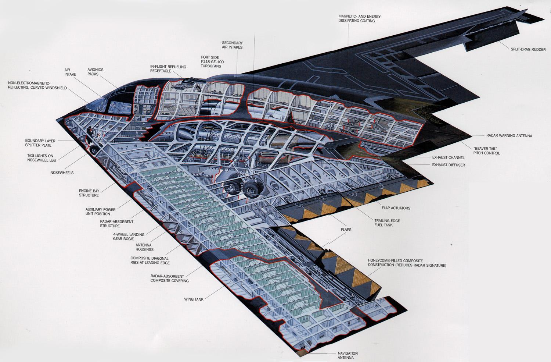 Stealth Bomber Wallpaper 1500x984 Stealth Bomber Infographics 1500x984