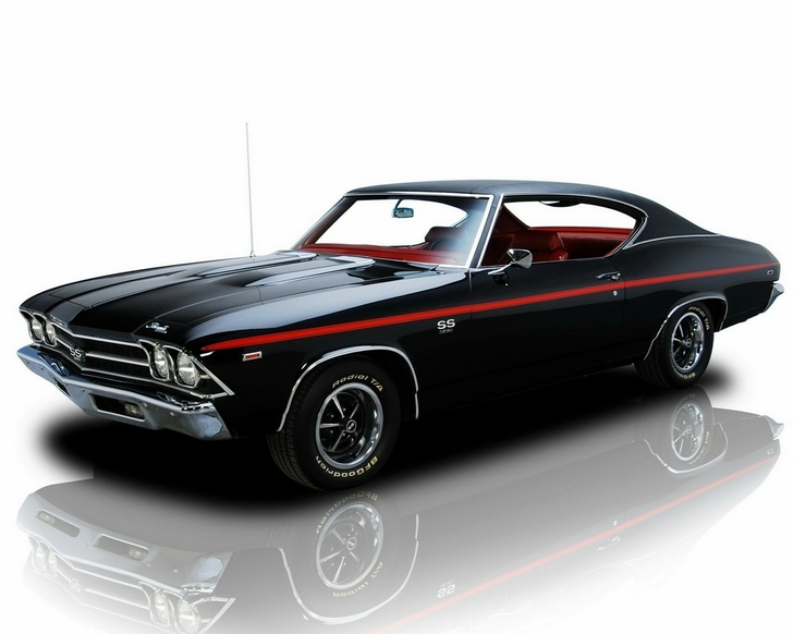 cars vehicles old cars black cars 1280x1024 wallpaper Car Muscle car 728x582
