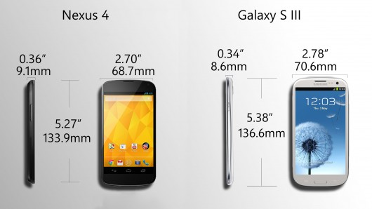 Nexus 4 vs Galaxy S3 530x298
