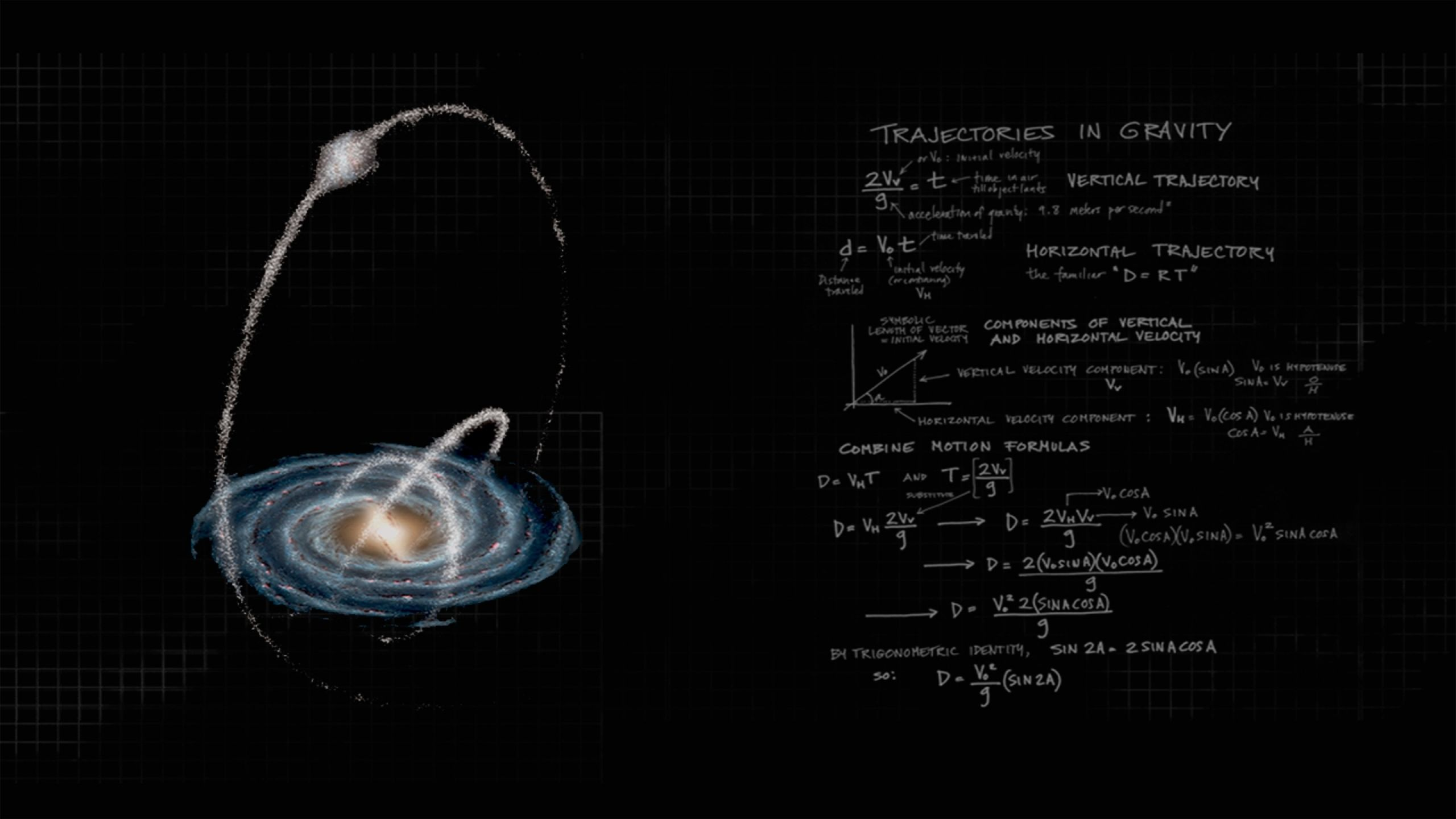 Physics Wallpapers   Top Physics Backgrounds   WallpaperAccess 2560x1440