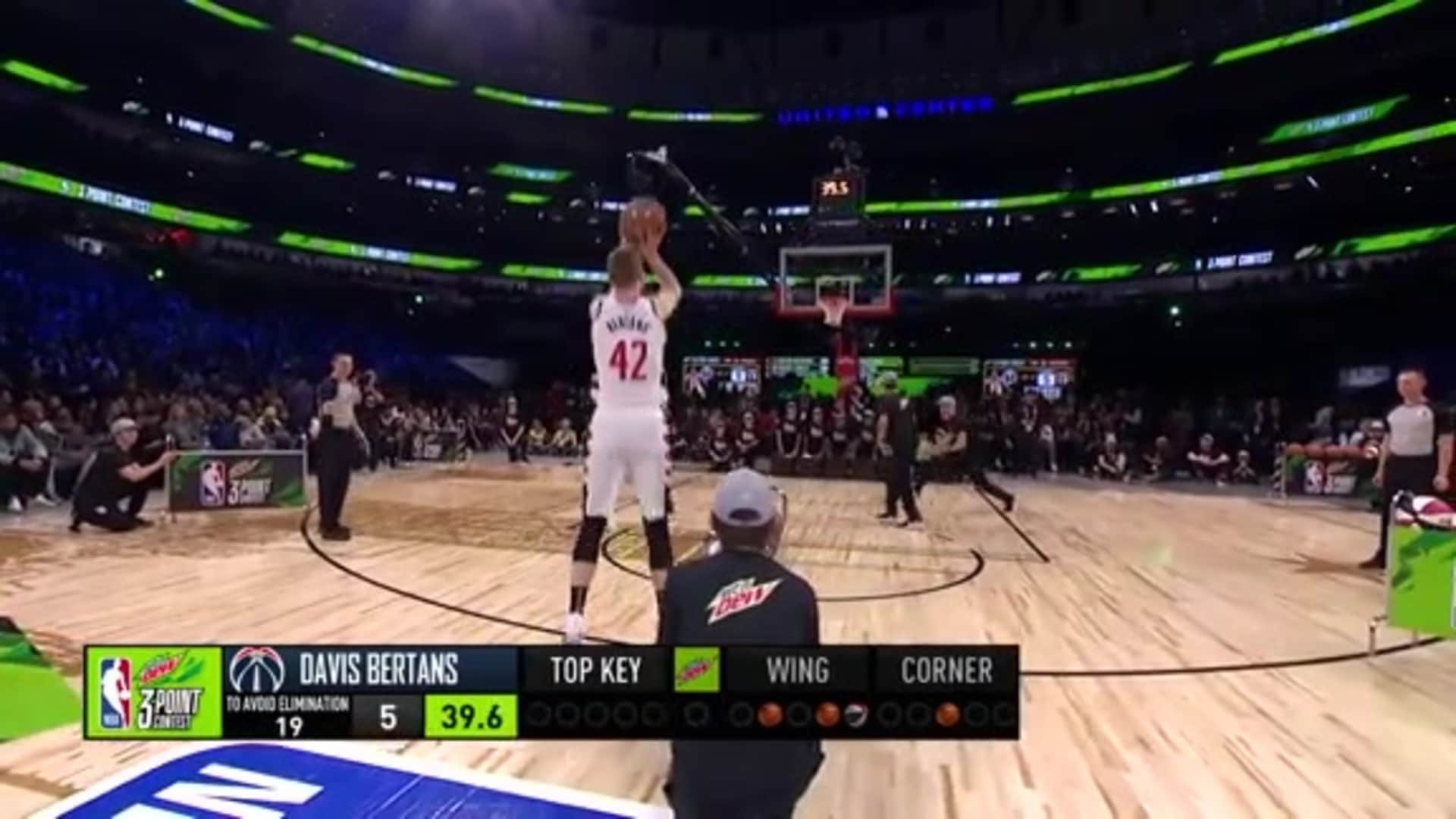 Bertans finishes third in 2020 NBA 3 Point Contest Washington 1920x1080