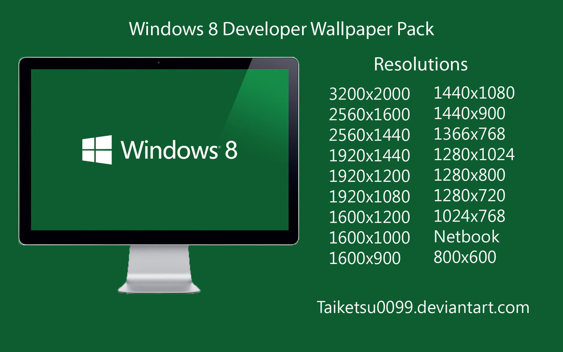 Windows 8 Developer Wallpaper Pack by Taiketsu0099 by Taiketsu0099 on 1131x707