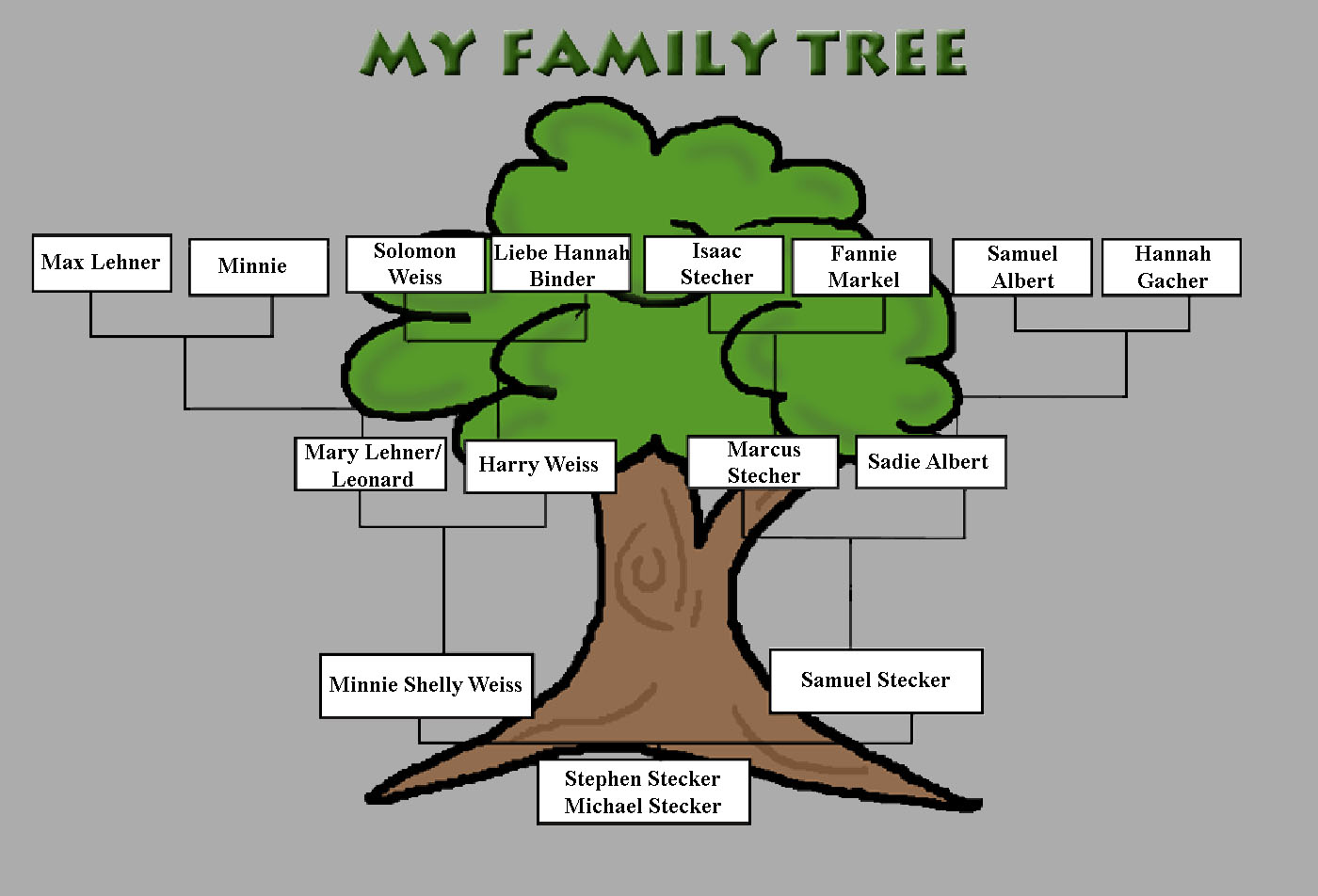 Family Tree Images   Wallpaper HD Wide 1400x952