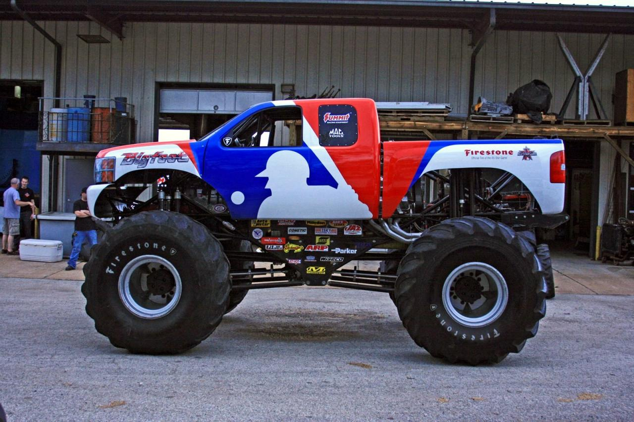 bigfoot monster truck wallpaper click to view bigfoot monster truck 1280x853