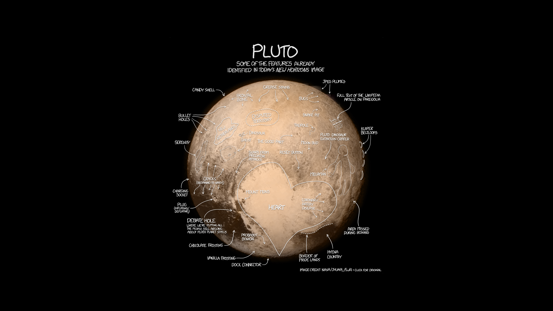 Pluto Wallpaper HD Pluto Wallpaper - W...