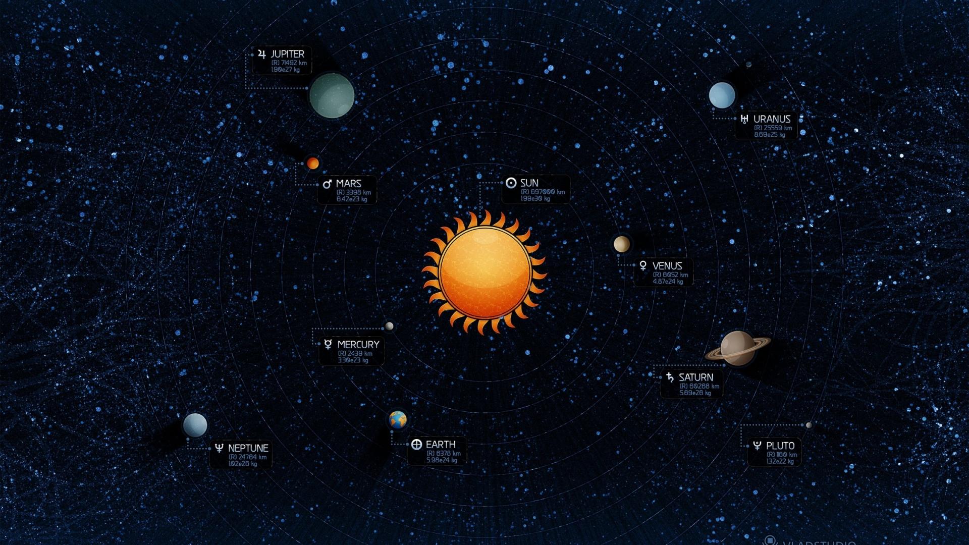 3D Planet and Sun 1920 x 1080 HDTV 1080p Wallpaper 1920x1080
