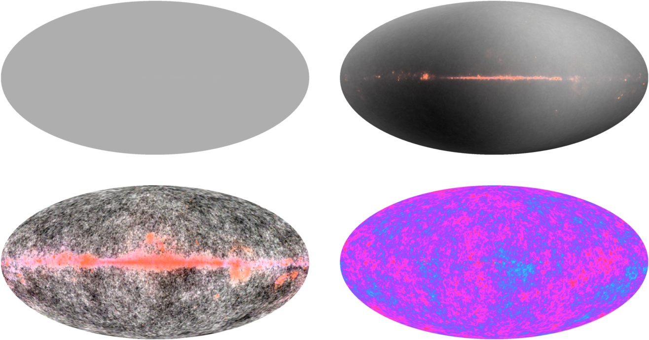 Cosmic Microwave Background Anisotropy 1316x691
