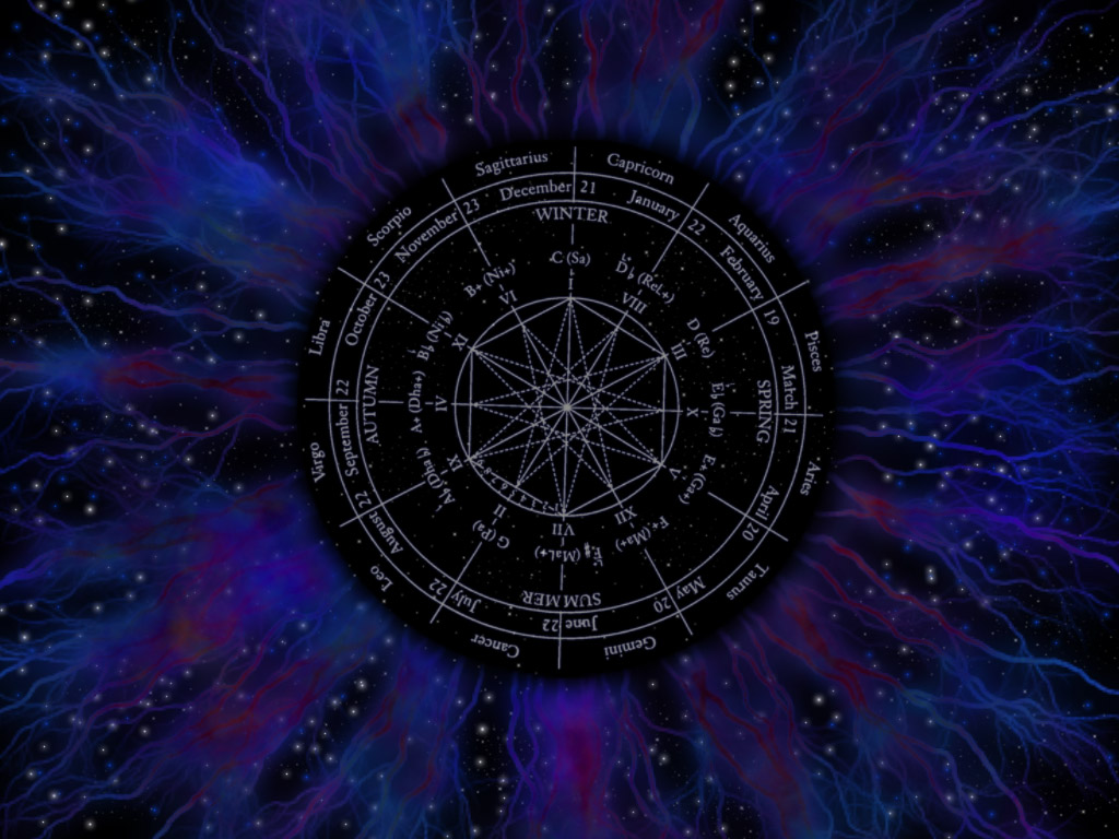 Galactic Astrology by wiccan club 1024x768